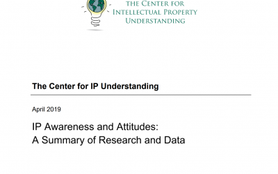 CIPU IP Awareness and Attitudes Report 2019