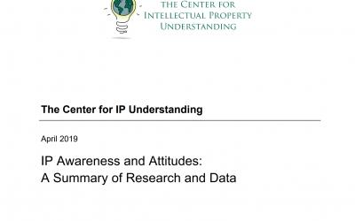 CIPU IP Awareness and Attitudes Report 2019