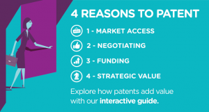 Why patent?
